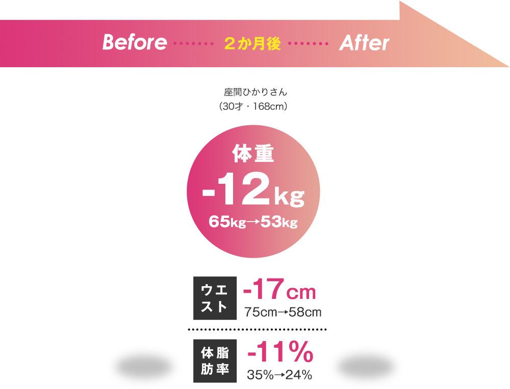 座間ひかりさん(27才・168cm)